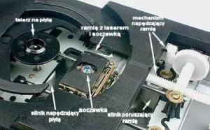 Budowa i zasada działania napędu optycznego CD/DVD/HD-DVD/Blu-Ray